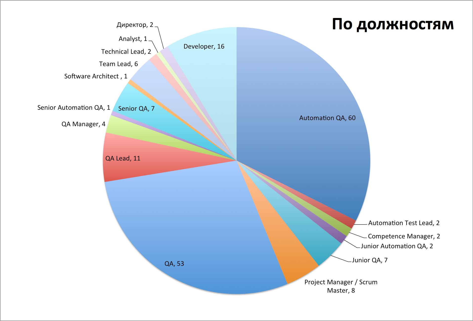 Поиск по тегу: время первых - kiz.ru
